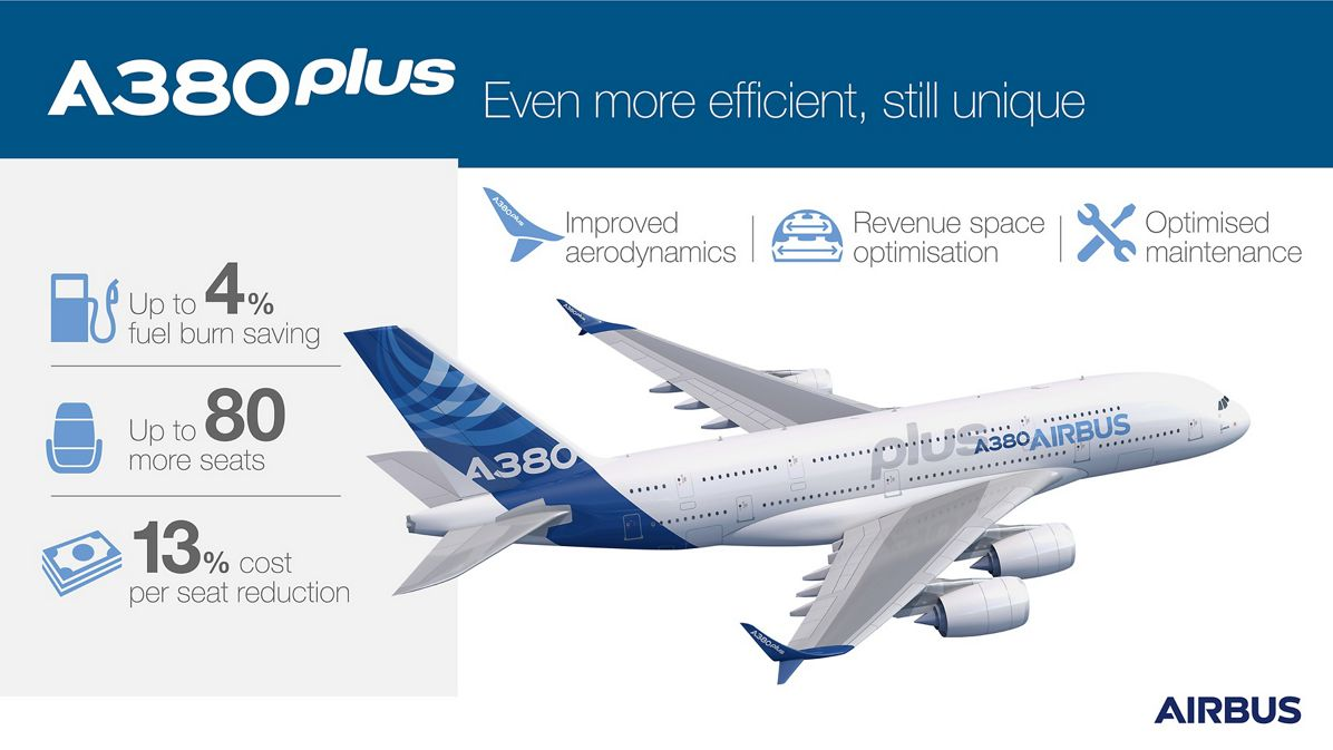 A380plus Infographic June 2017