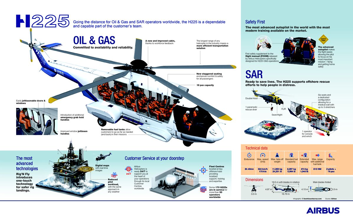 H225-Infography-2017-05-16