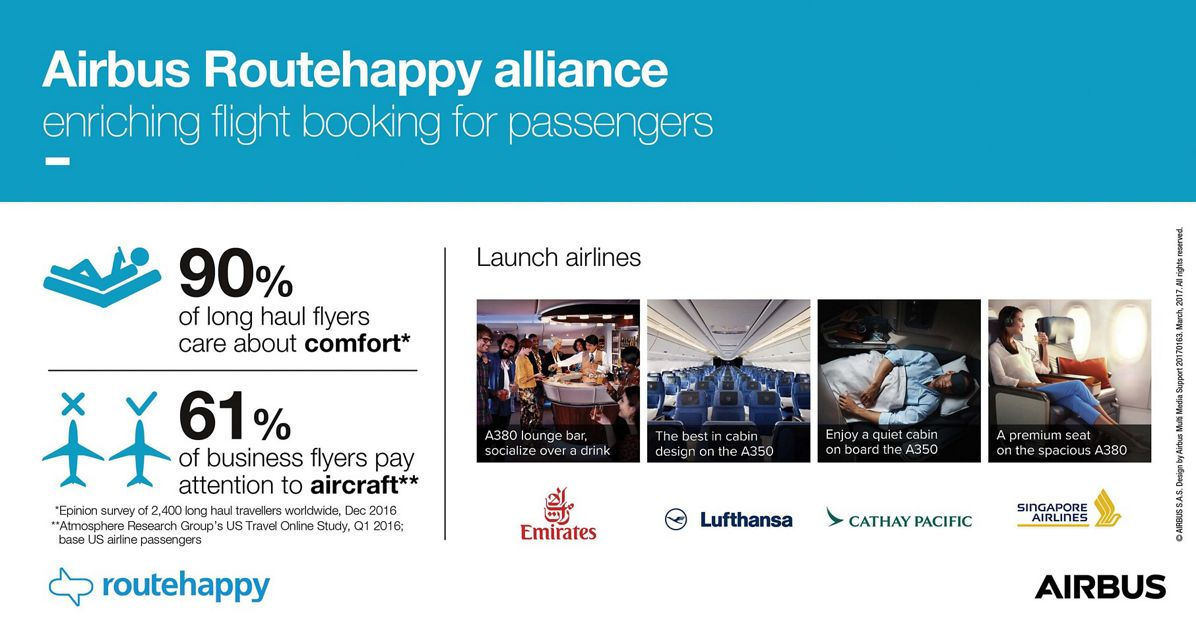 Infographic_Airbus Routehappy alliance