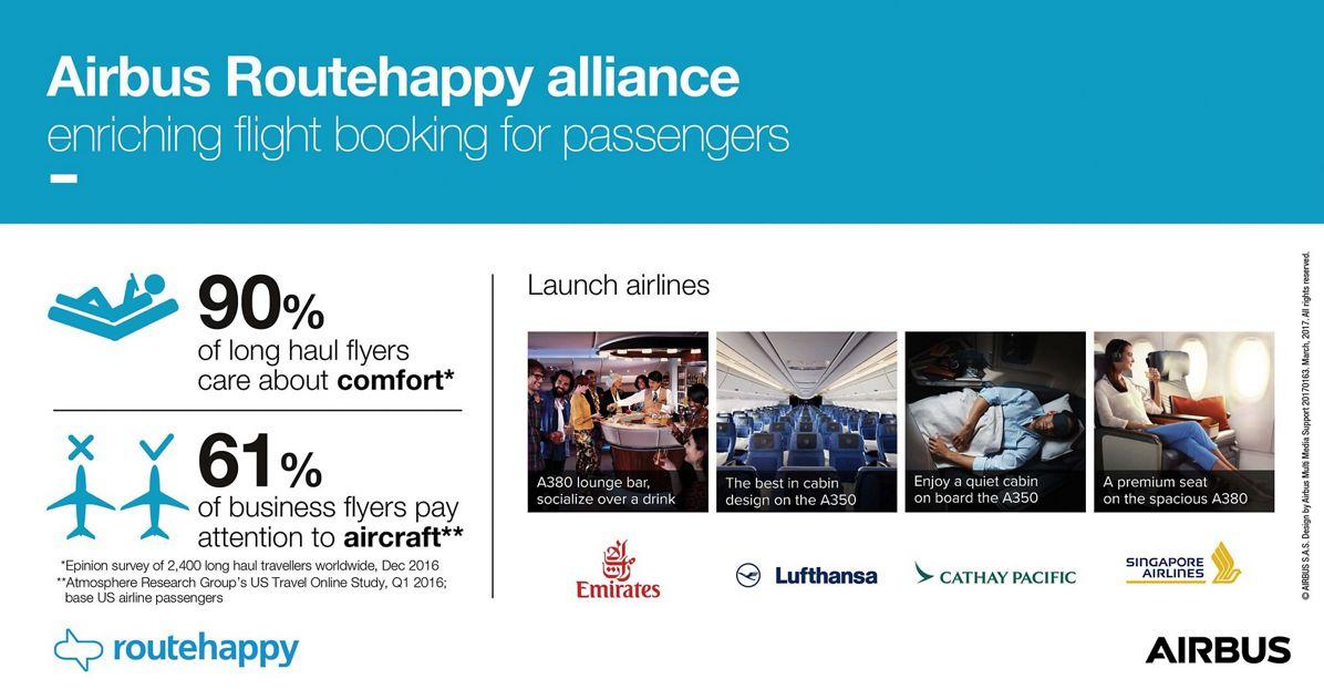 Infographic_Airbus Routehappy alliance